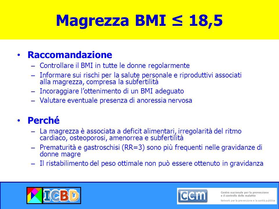 Magrezza BMI ≤ 18,5 Raccomandazione Perché