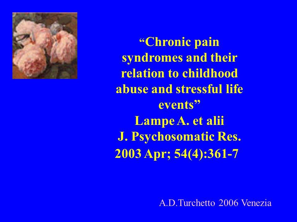 Lampe A. et alii J. Psychosomatic Res.