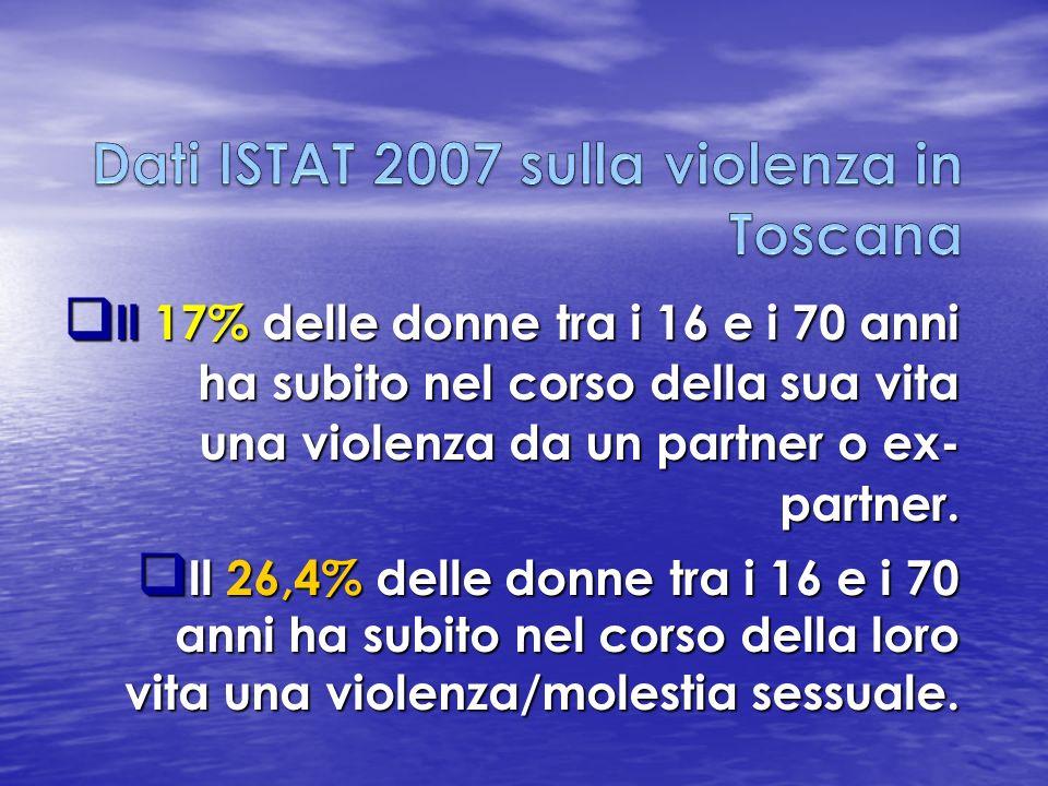 Dati ISTAT 2007 sulla violenza in Toscana