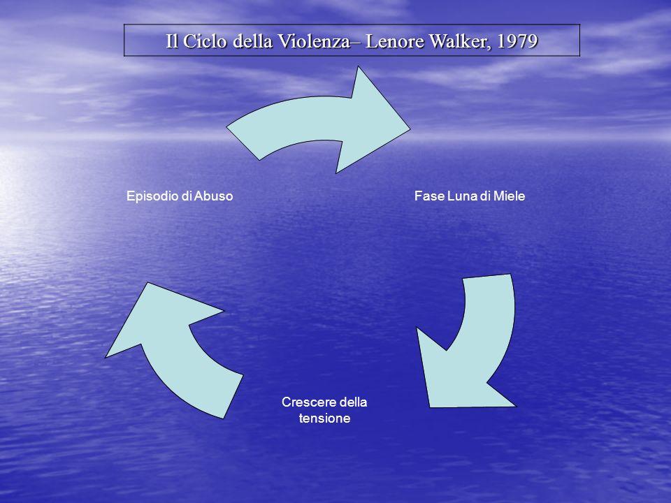 Il Ciclo della Violenza– Lenore Walker, 1979