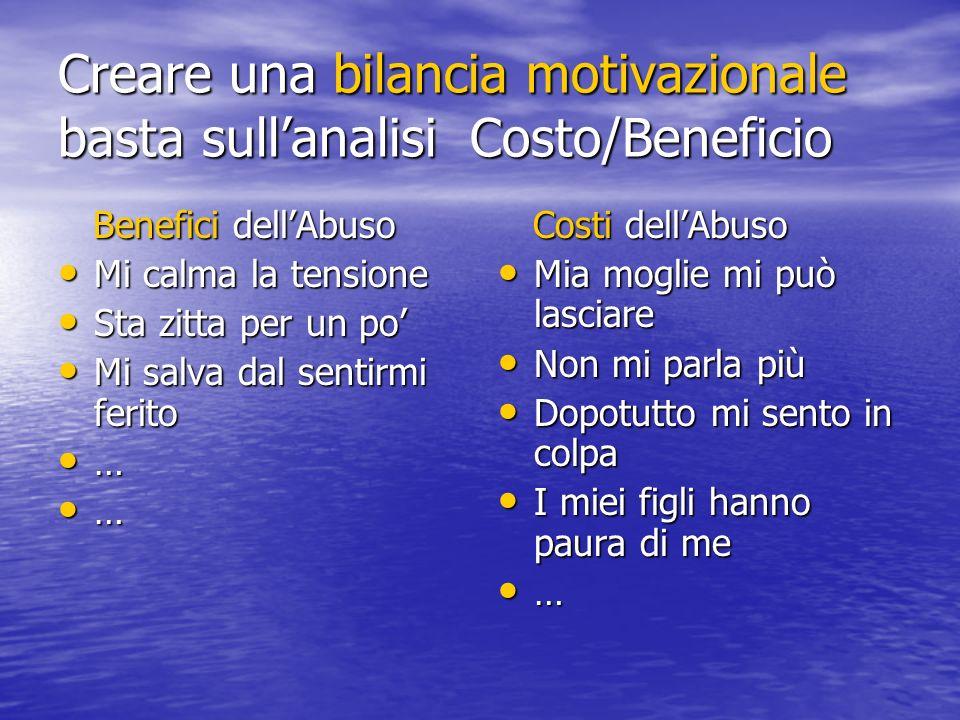Creare una bilancia motivazionale basta sull'analisi Costo/Beneficio