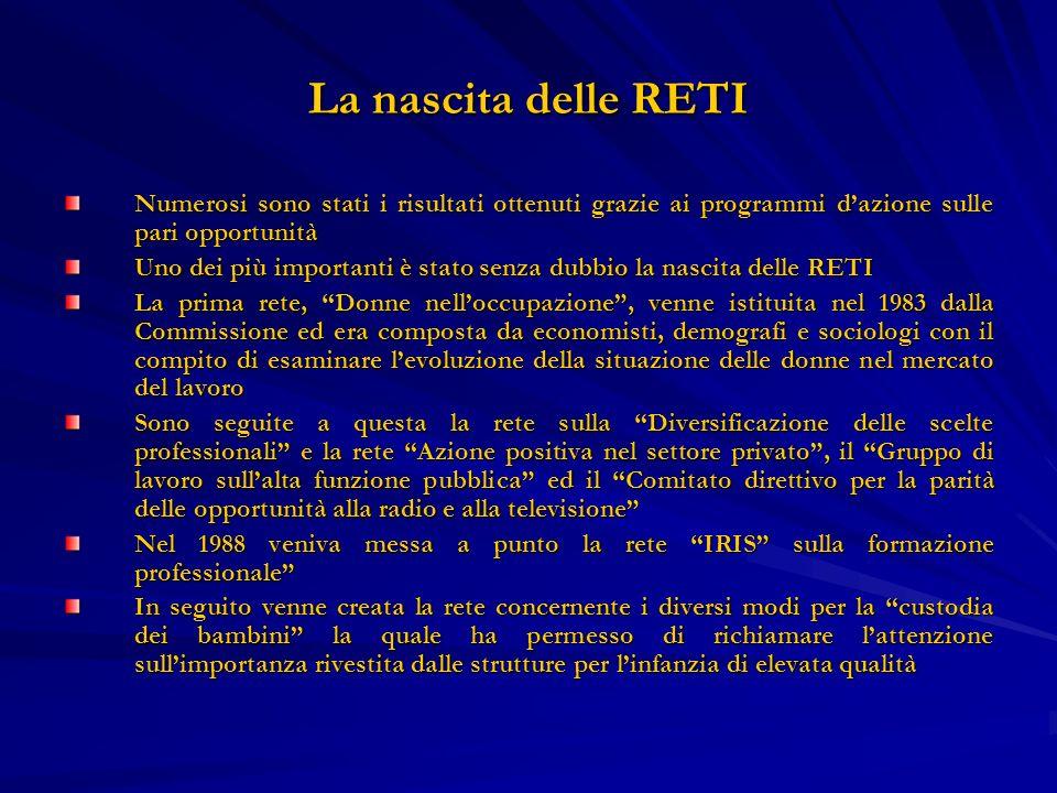 La nascita delle RETI Numerosi sono stati i risultati ottenuti grazie ai programmi d'azione sulle pari opportunità.
