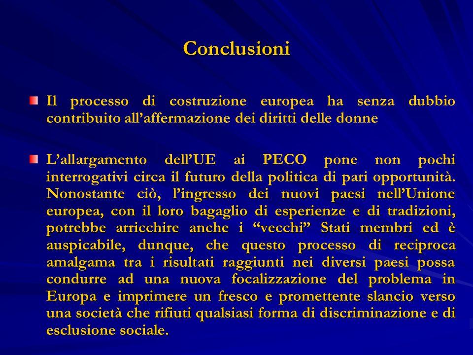 Conclusioni Il processo di costruzione europea ha senza dubbio contribuito all'affermazione dei diritti delle donne.