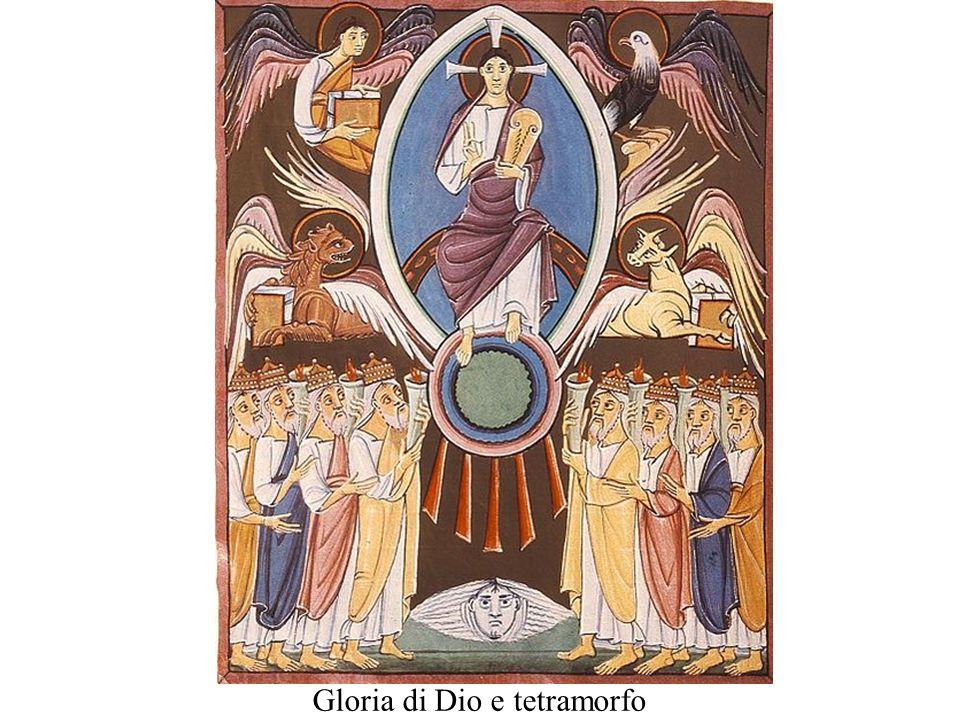 Gloria di Dio e tetramorfo
