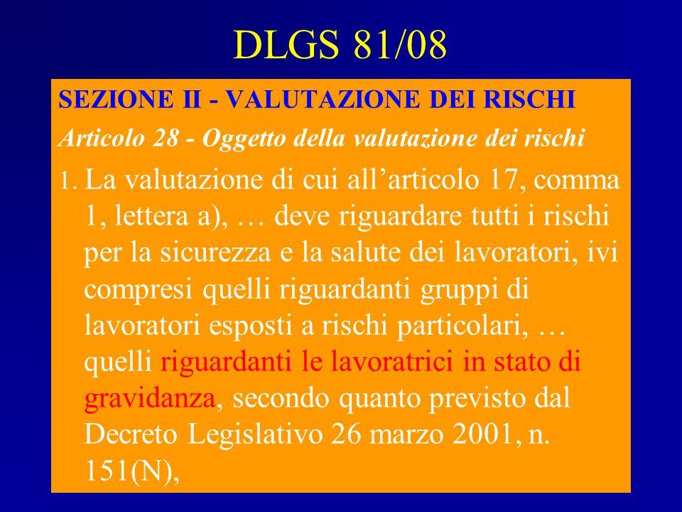 DLGS 81/08 SEZIONE II - VALUTAZIONE DEI RISCHI