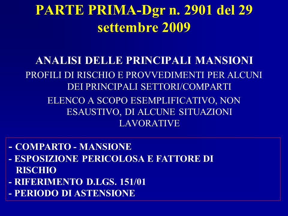 PARTE PRIMA-Dgr n. 2901 del 29 settembre 2009