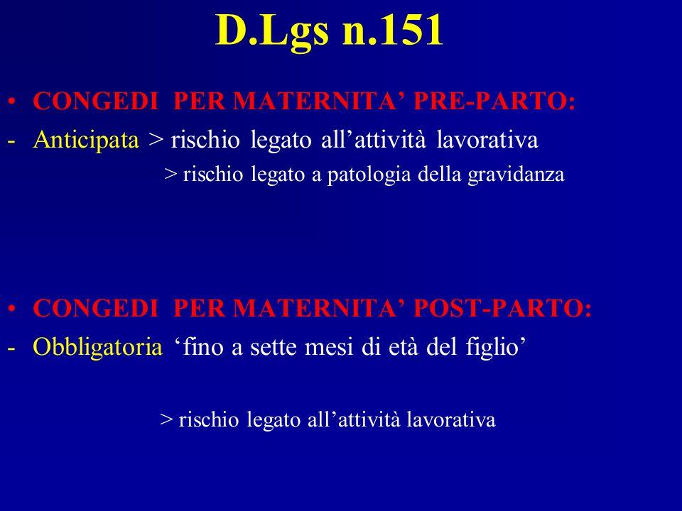 D.Lgs n.151 CONGEDI PER MATERNITA' PRE-PARTO: