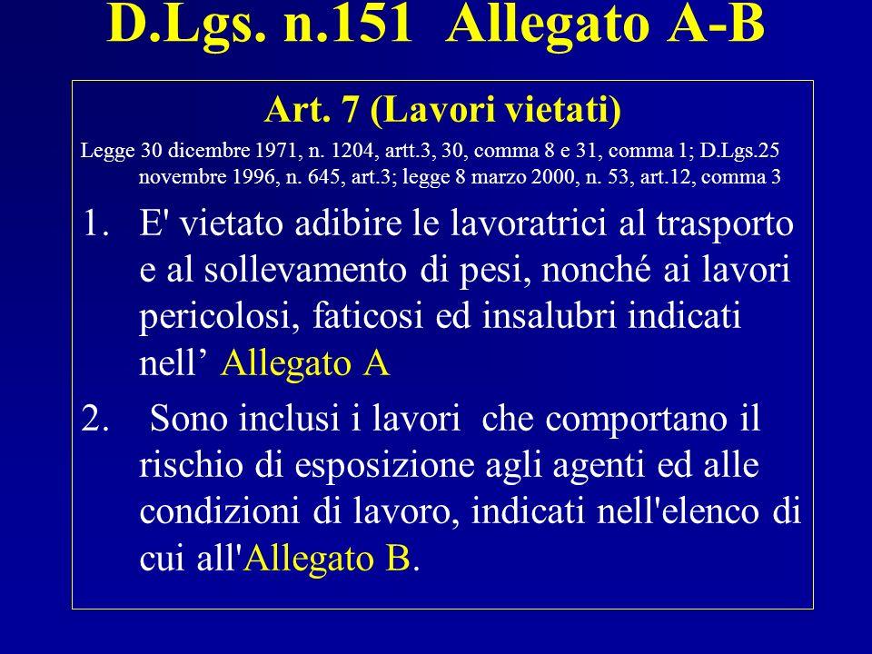 D.Lgs. n.151 Allegato A-B Art. 7 (Lavori vietati)