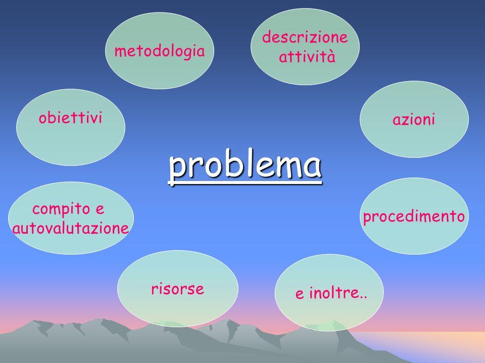 problema descrizione metodologia attività azioni obiettivi compito e
