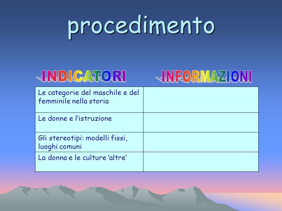 procedimento INDICATORI INFORMAZIONI