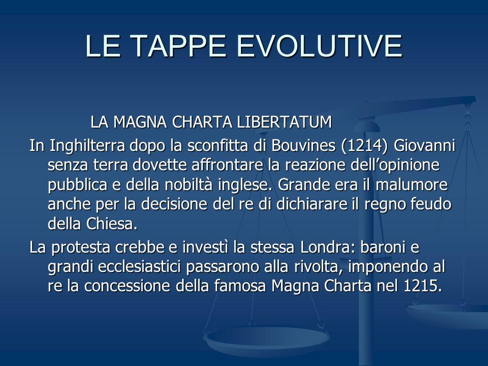LE TAPPE EVOLUTIVE LA MAGNA CHARTA LIBERTATUM