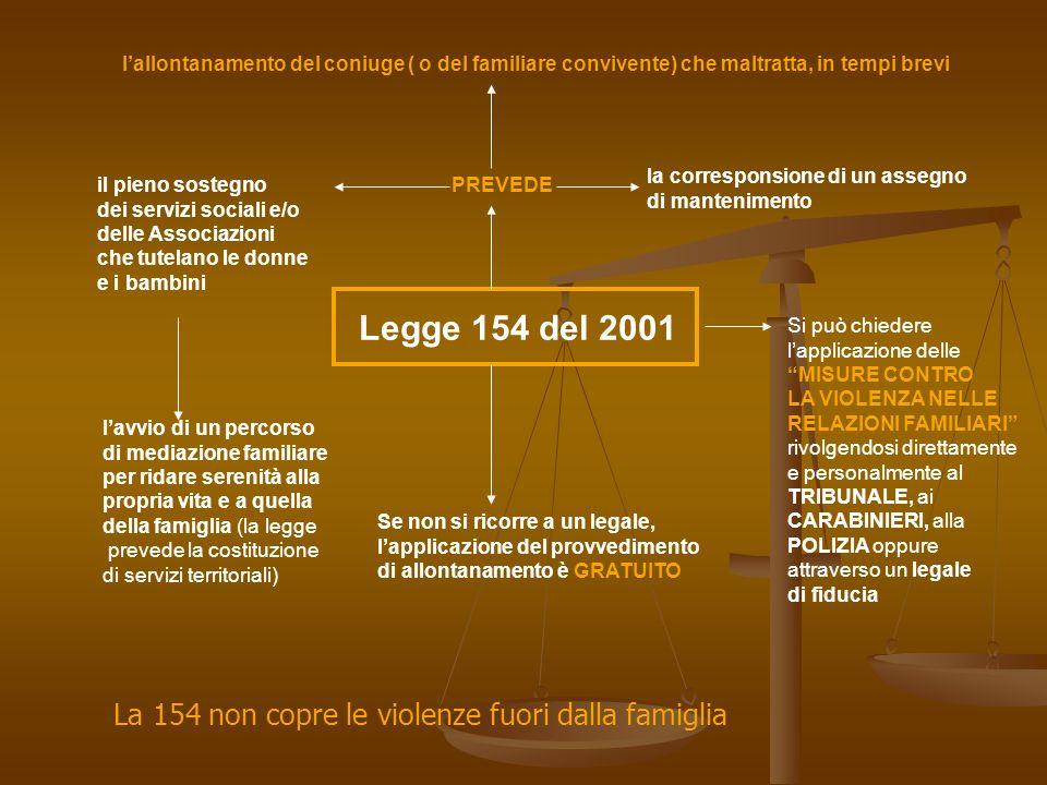 Legge 154 del 2001 La 154 non copre le violenze fuori dalla famiglia