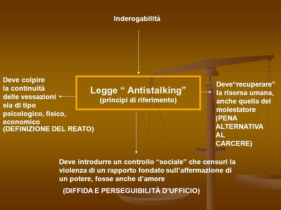 Legge Antistalking Inderogabilità Deve colpire la continuità