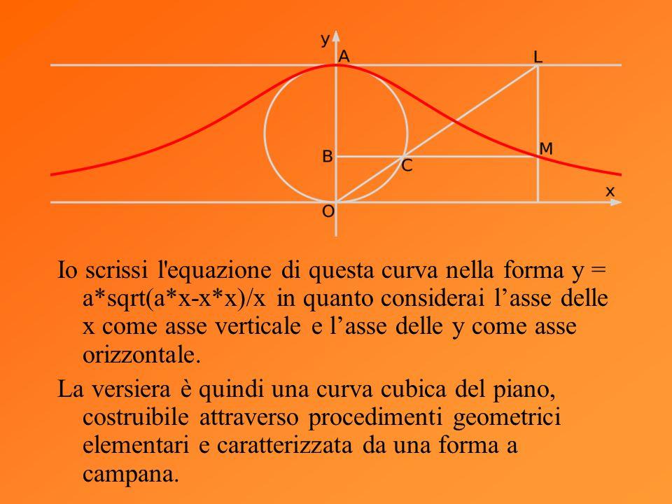 Io scrissi l equazione di questa curva nella forma y = a. sqrt(a. x-x