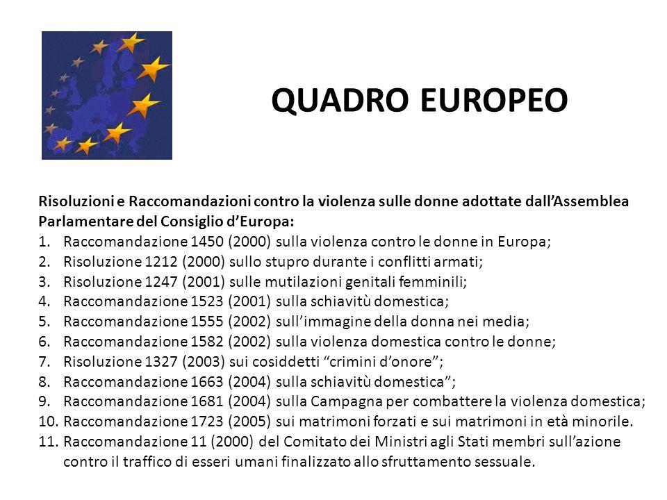 QUADRO EUROPEO Risoluzioni e Raccomandazioni contro la violenza sulle donne adottate dall'Assemblea Parlamentare del Consiglio d'Europa: