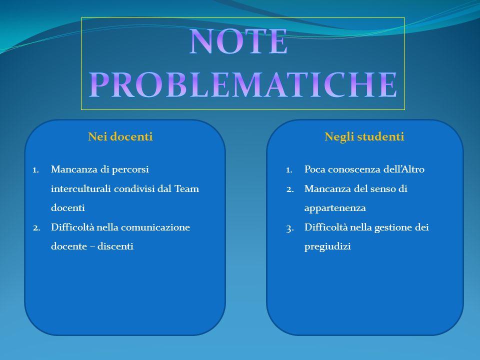 NOTE PROBLEMATICHE Nei docenti Negli studenti