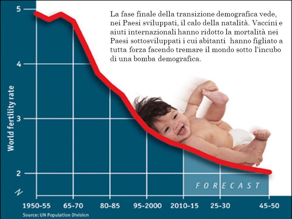 La fase finale della transizione demografica vede, nei Paesi sviluppati, il calo della natalità.