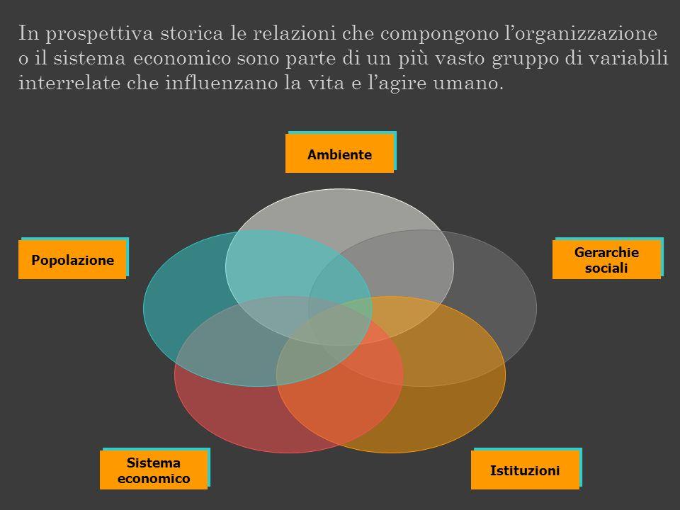 In prospettiva storica le relazioni che compongono l'organizzazione o il sistema economico sono parte di un più vasto gruppo di variabili interrelate che influenzano la vita e l'agire umano.