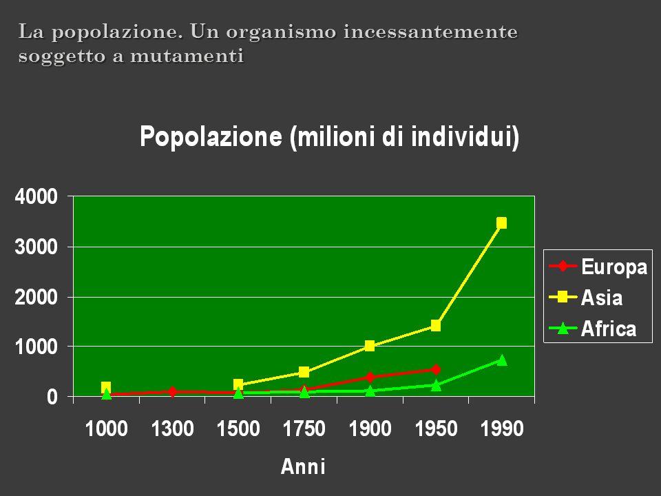 La popolazione. Un organismo incessantemente