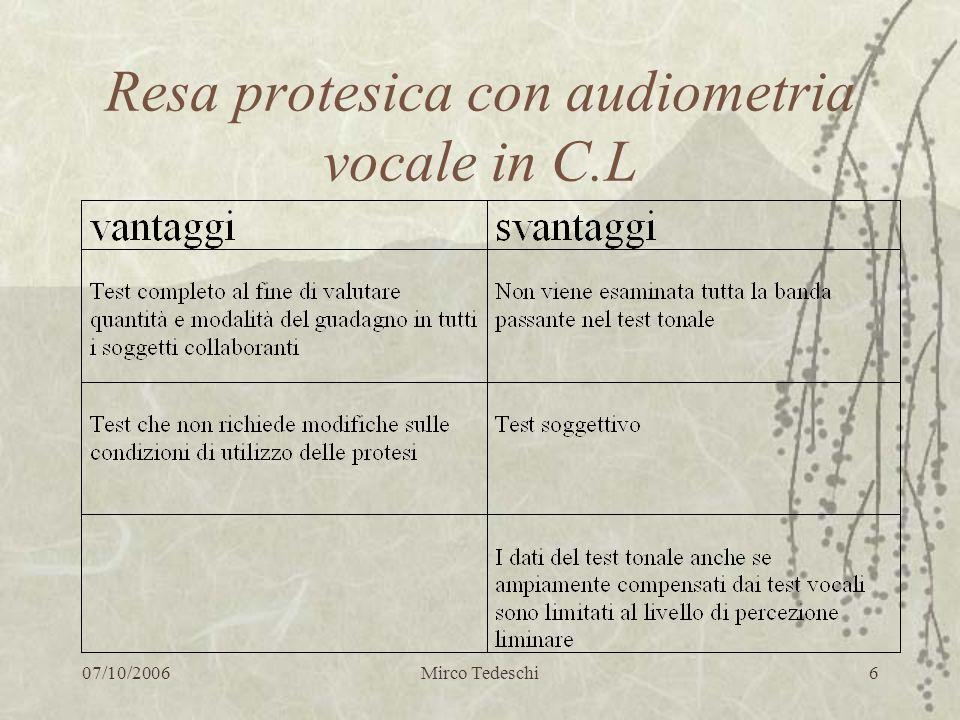 Resa protesica con audiometria vocale in C.L