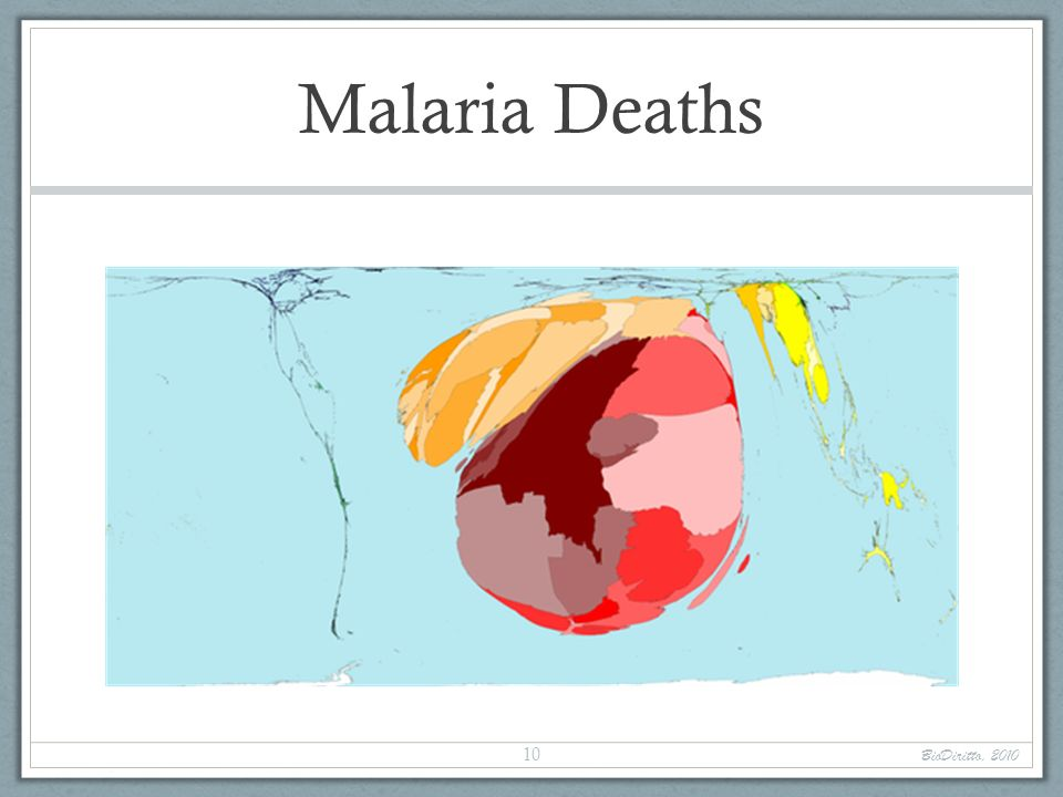 Malaria DeathsIn 2003, 92% of malaria cases and 94% of malarial deaths were recorded as being in African territories.