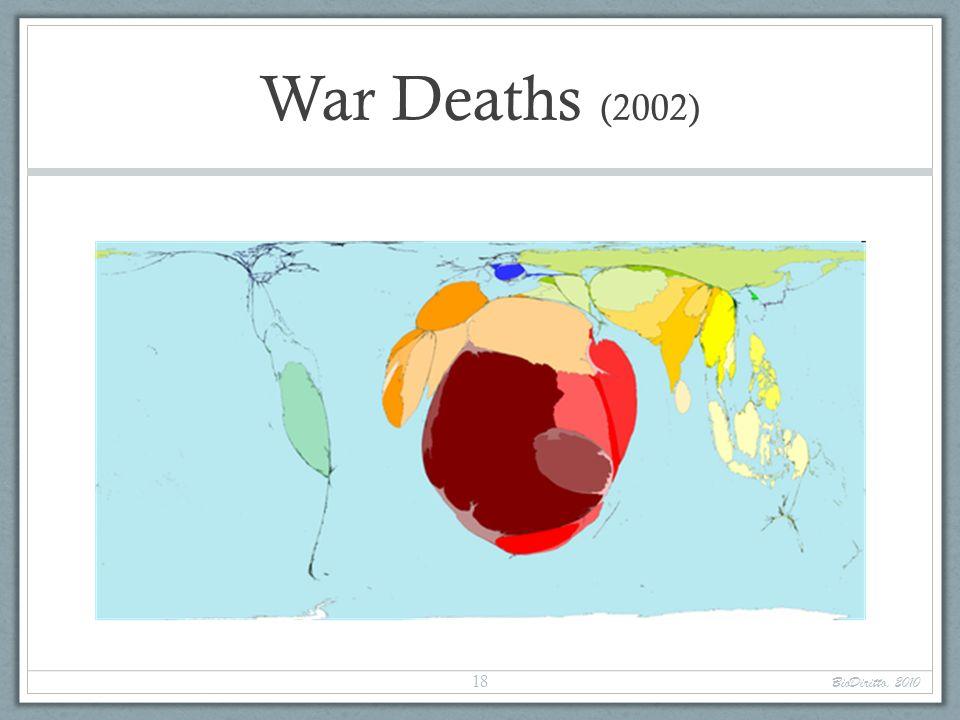 War Deaths (2002) BioDiritto, 2010