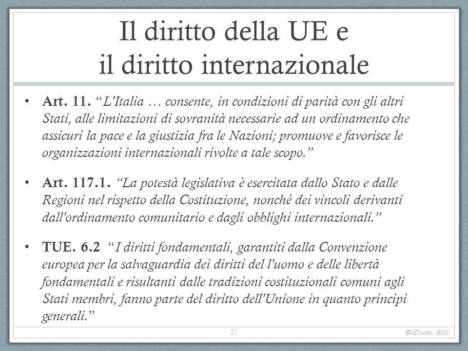 Il diritto della UE e il diritto internazionale