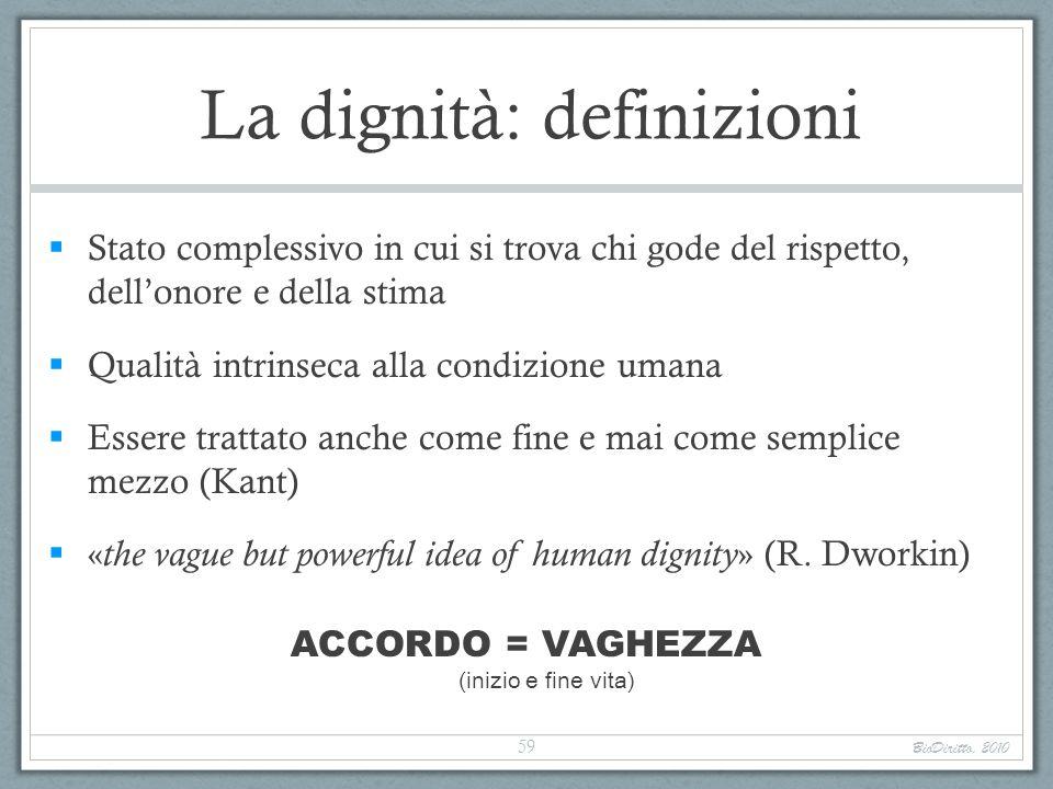 La dignità: definizioni