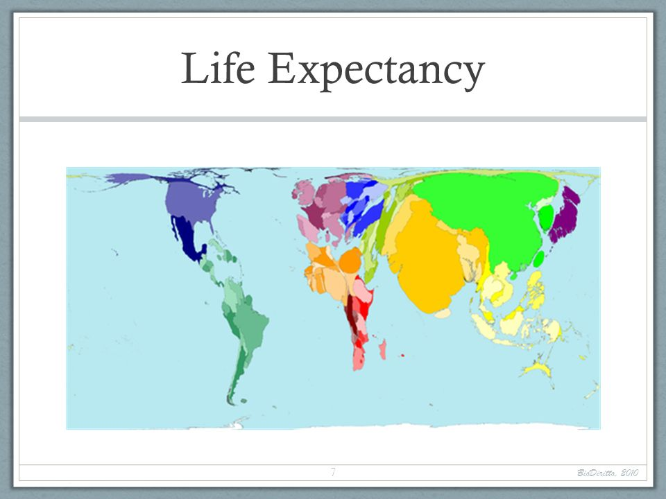 Life Expectancy The longest life expectancy at birth is in Japan, at 81 years 6 months.