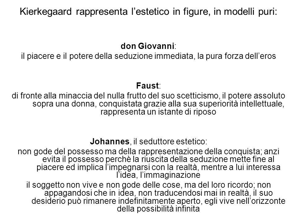Kierkegaard rappresenta l'estetico in figure, in modelli puri: