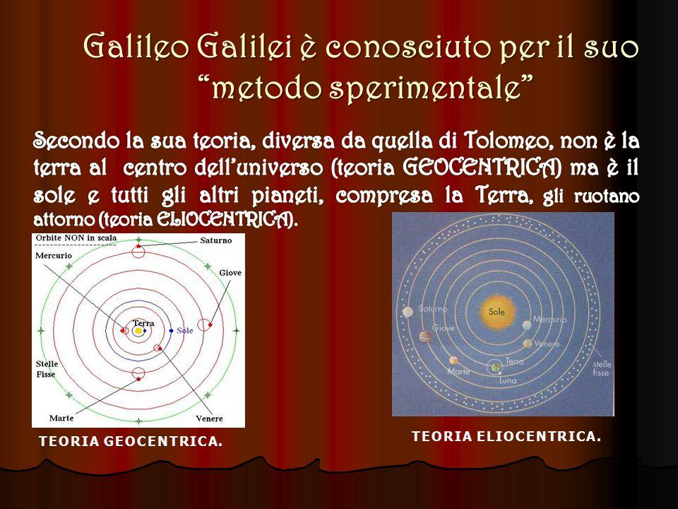 Galileo Galilei è conosciuto per il suo metodo sperimentale