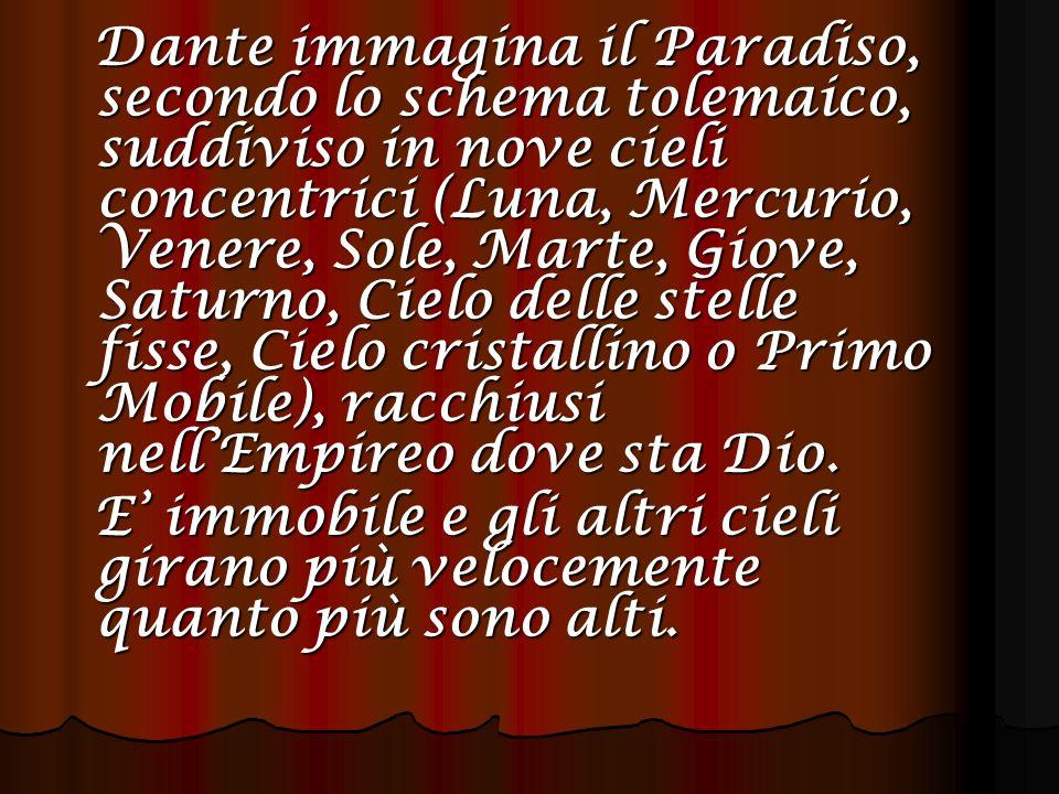Dante immagina il Paradiso, secondo lo schema tolemaico, suddiviso in nove cieli concentrici (Luna, Mercurio, Venere, Sole, Marte, Giove, Saturno, Cielo delle stelle fisse, Cielo cristallino o Primo Mobile), racchiusi nell'Empireo dove sta Dio.