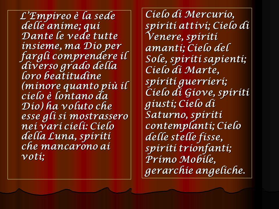 Cielo di Mercurio, spiriti attivi; Cielo di Venere, spiriti amanti; Cielo del Sole, spiriti sapienti; Cielo di Marte, spiriti guerrieri; Cielo di Giove, spiriti giusti; Cielo di Saturno, spiriti contemplanti; Cielo delle stelle fisse, spiriti trionfanti; Primo Mobile, gerarchie angeliche.