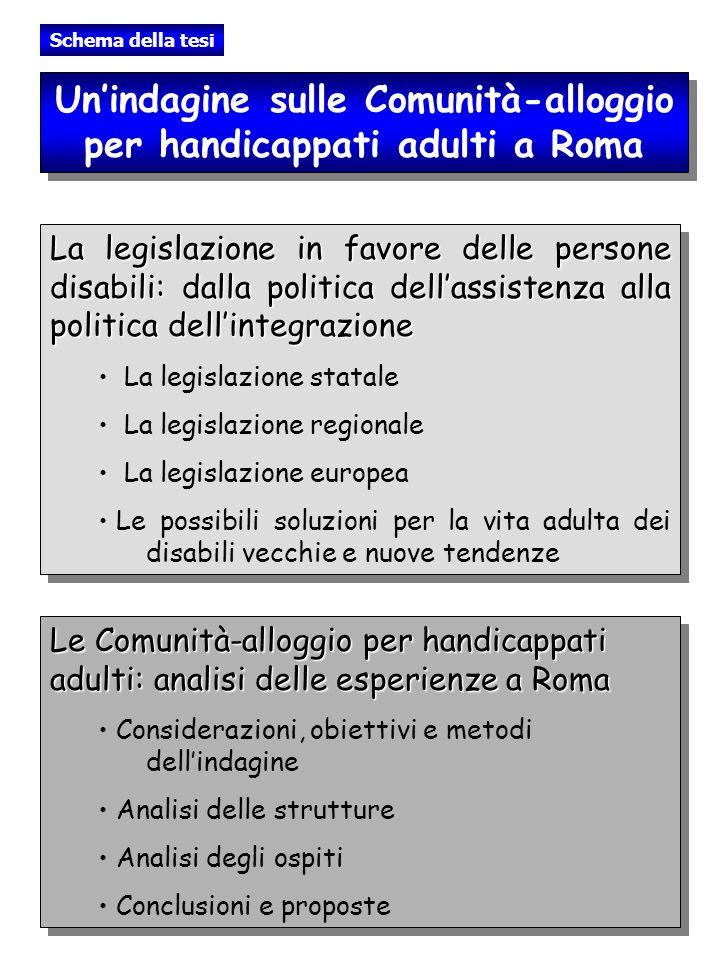 Un'indagine sulle Comunità-alloggio per handicappati adulti a Roma
