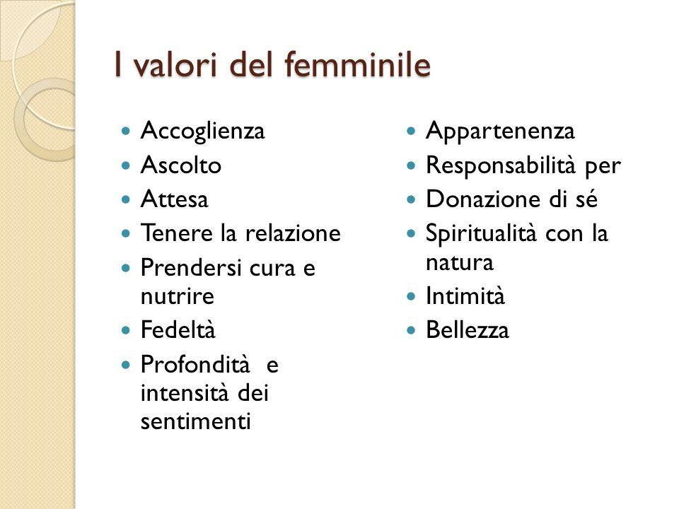 I valori del femminile Accoglienza Ascolto Attesa Tenere la relazione
