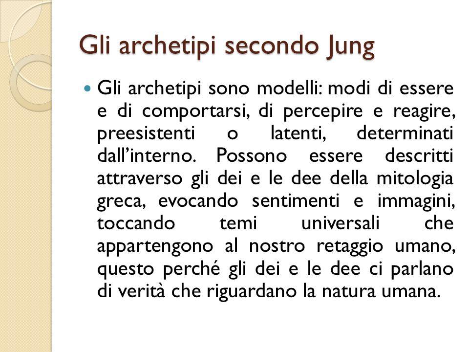 Gli archetipi secondo Jung