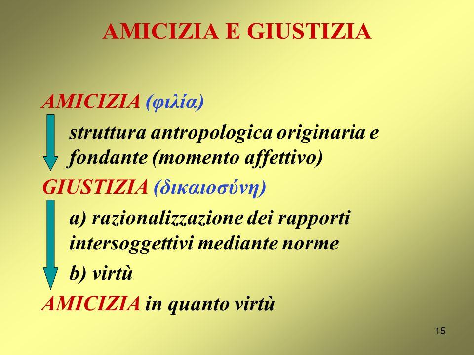 AMICIZIA E GIUSTIZIA AMICIZIA (φιλία)