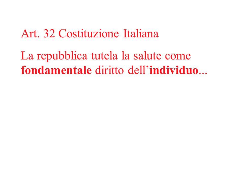 Art. 32 Costituzione Italiana