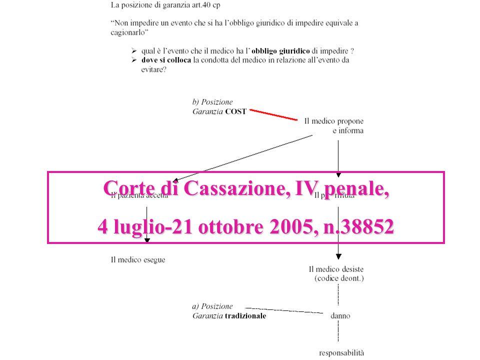Corte di Cassazione, IV penale,