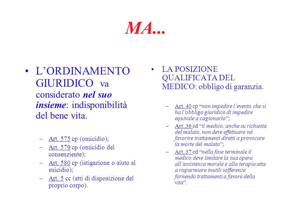 MA... L'ORDINAMENTO GIURIDICO va considerato nel suo insieme: indisponibilità del bene vita. Art. 575 cp (omicidio);