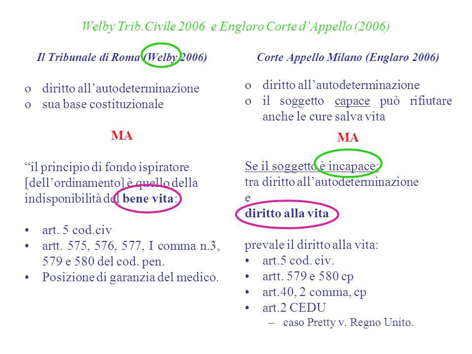 Welby Trib.Civile 2006 e Englaro Corte d'Appello (2006)