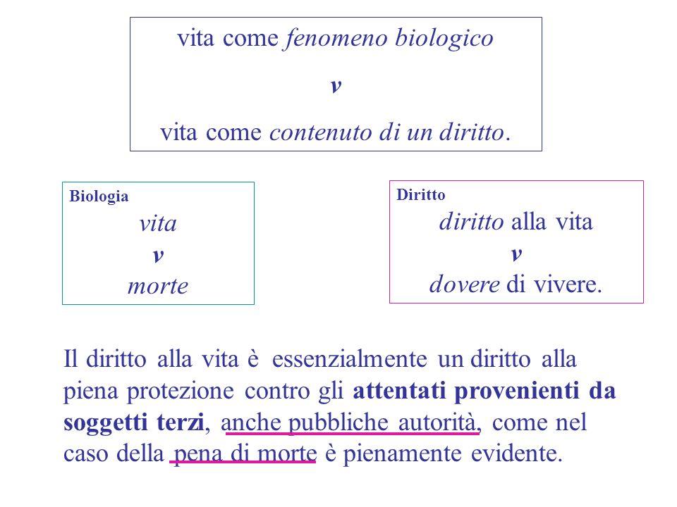 vita come fenomeno biologico v vita come contenuto di un diritto.