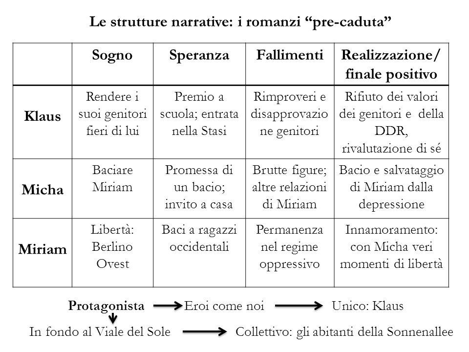 Le strutture narrative: i romanzi pre-caduta Sogno Speranza