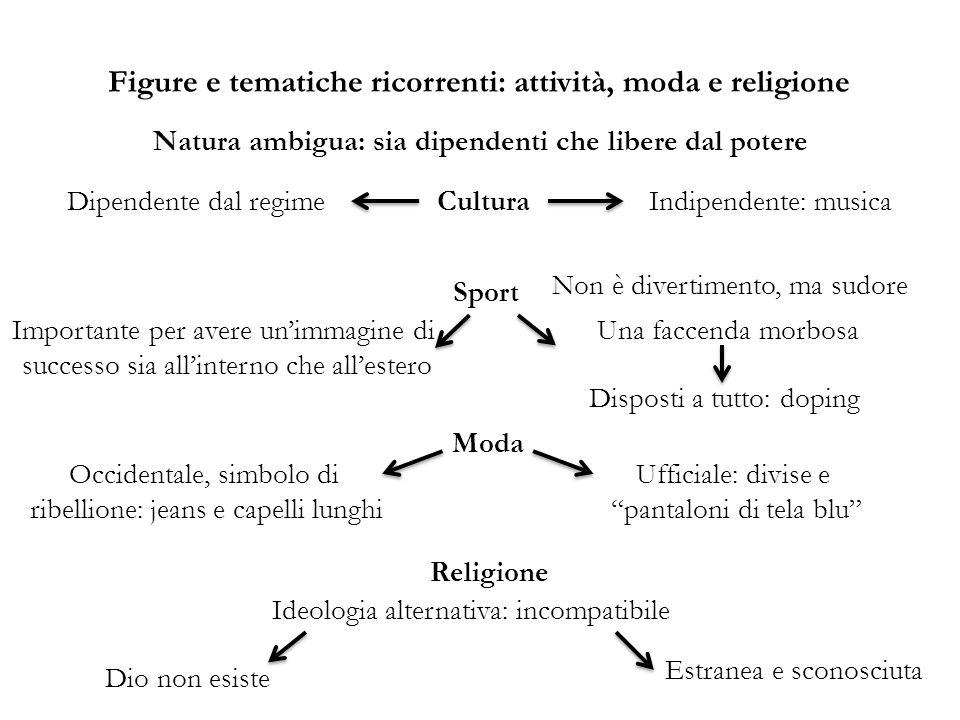 Figure e tematiche ricorrenti: attività, moda e religione