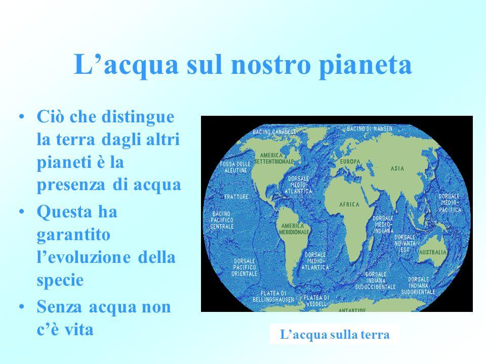 L'acqua sul nostro pianeta