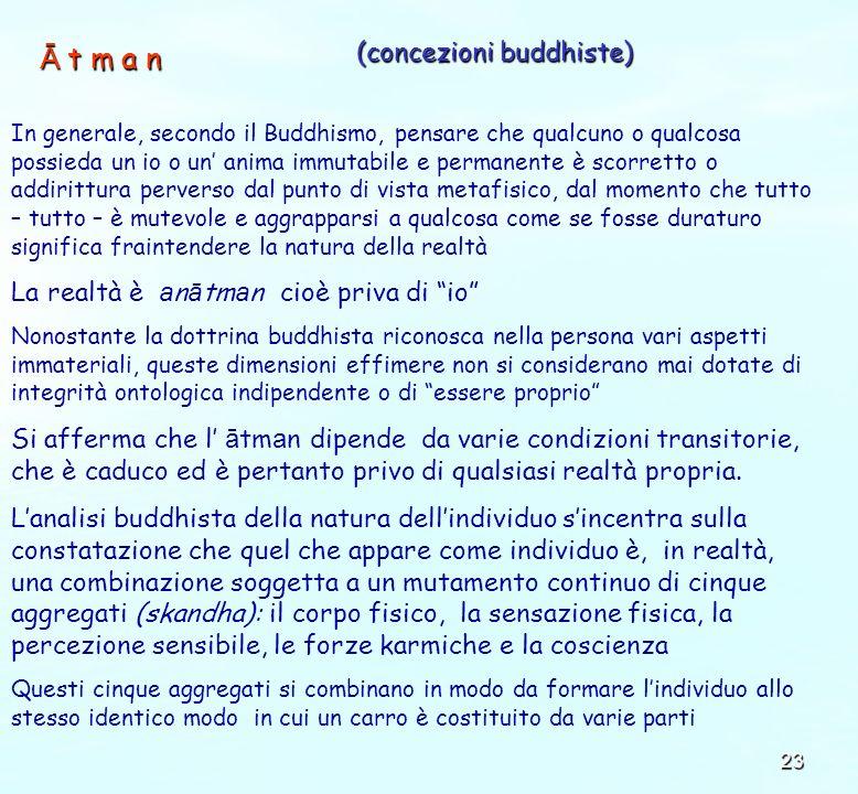 Ā t m a n (concezioni buddhiste)