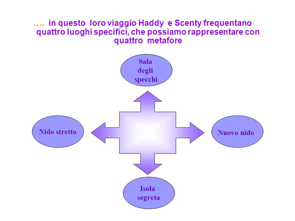 …. in questo loro viaggio Haddy e Scenty frequentano quattro luoghi specifici, che possiamo rappresentare con quattro metafore