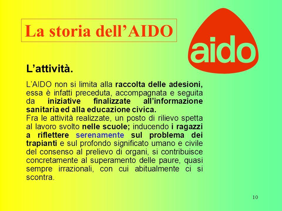 La storia dell'AIDO L'attività.