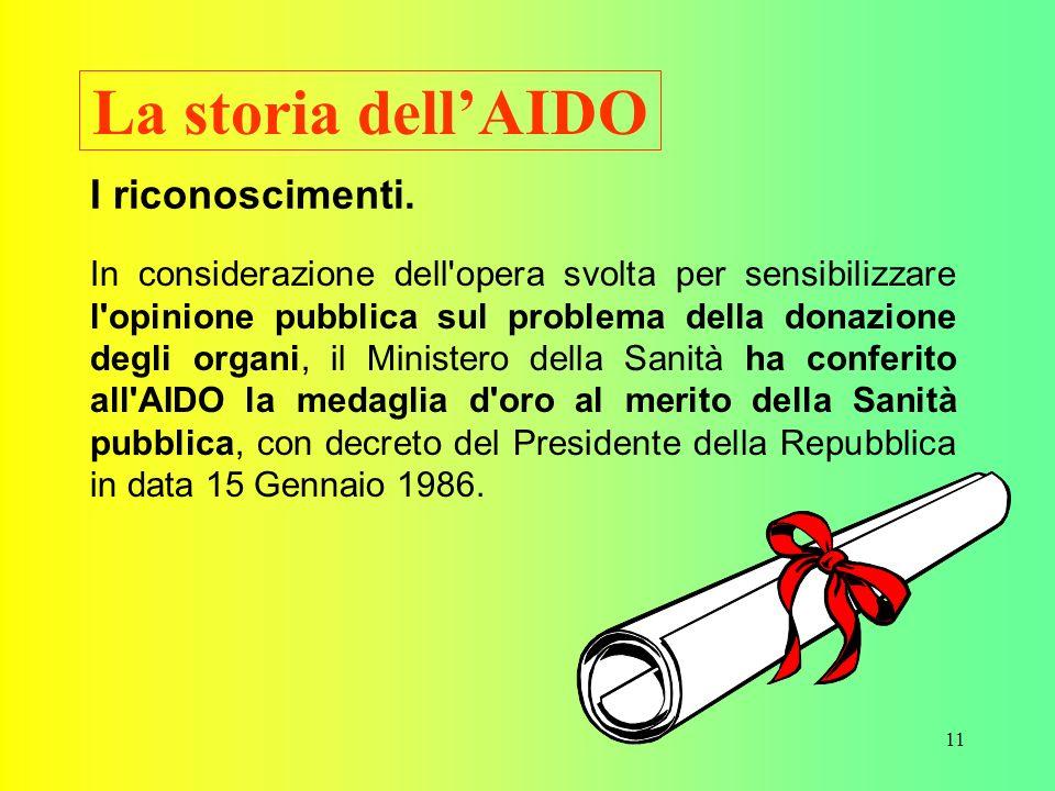 La storia dell'AIDO I riconoscimenti.