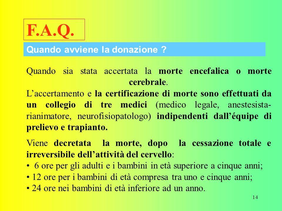 F.A.Q. Quando avviene la donazione